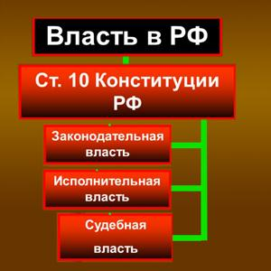 Органы власти Безенчука